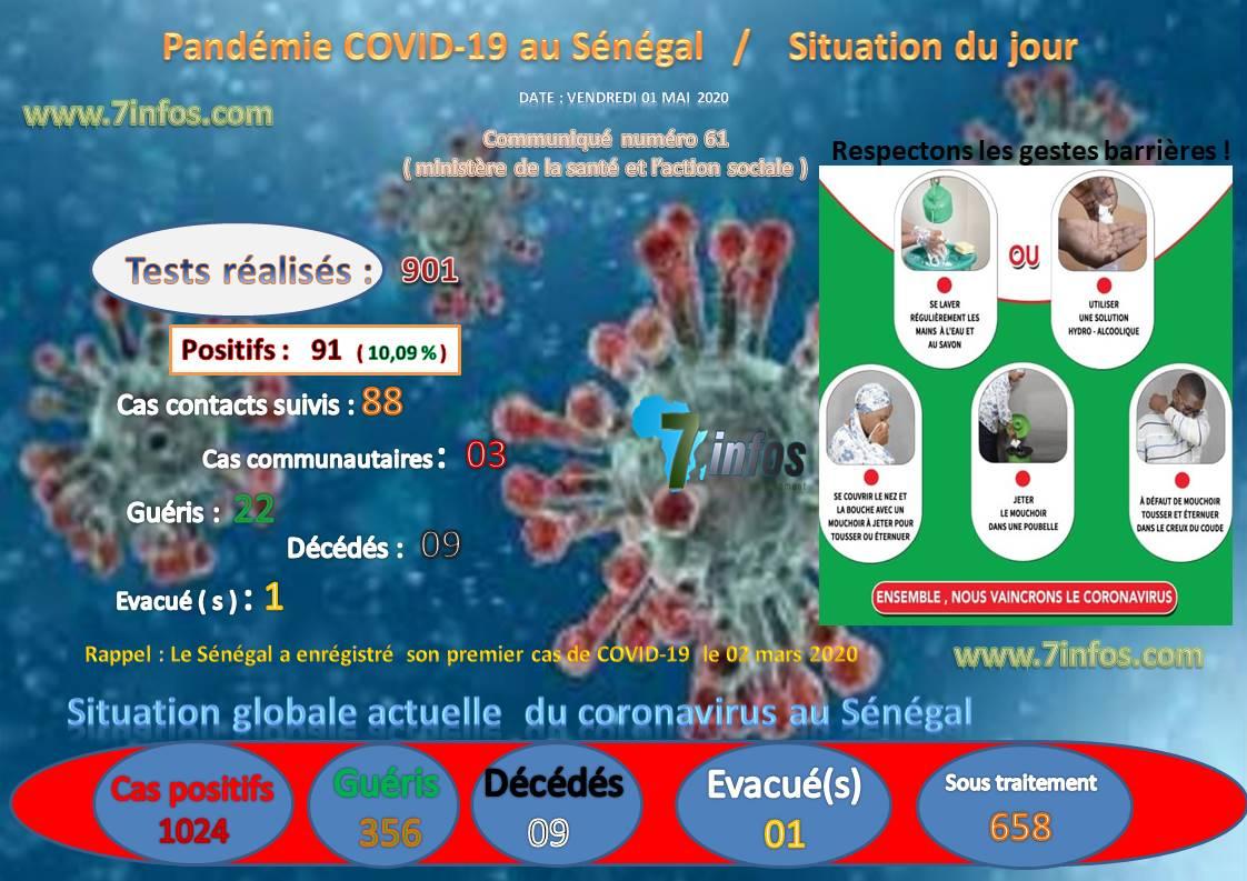 COVID-19  : Situation du vendredi 01 mai 2020